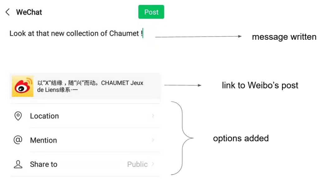 Creating a post on Wechat including a Weibo's link