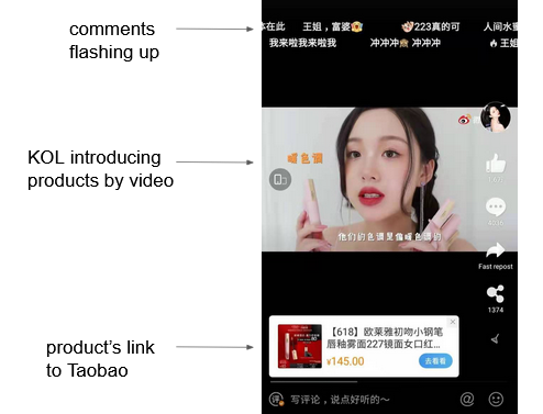 Products' page links on Weibo