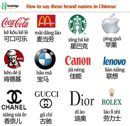 Other-brand-names